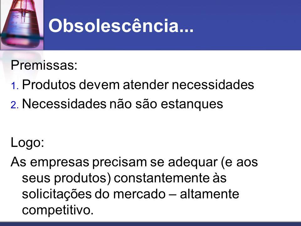 Obsolescência... Premissas: Produtos devem atender necessidades