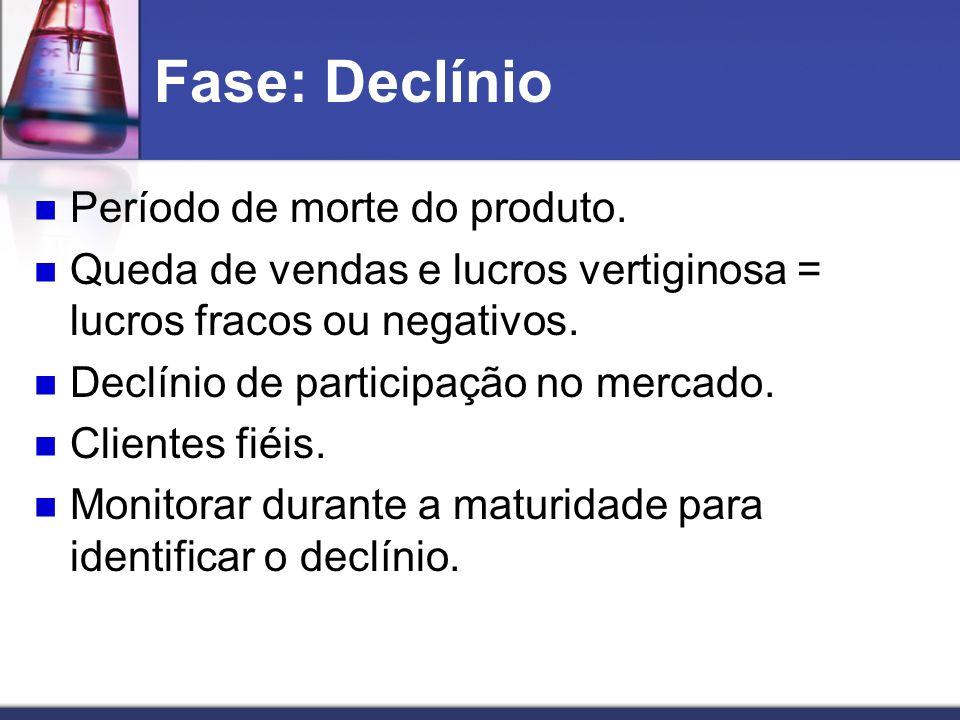 Fase: Declínio Período de morte do produto.