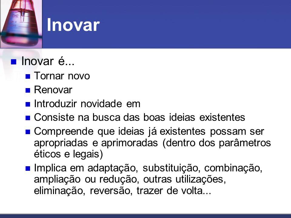 Inovar Inovar é... Tornar novo Renovar Introduzir novidade em