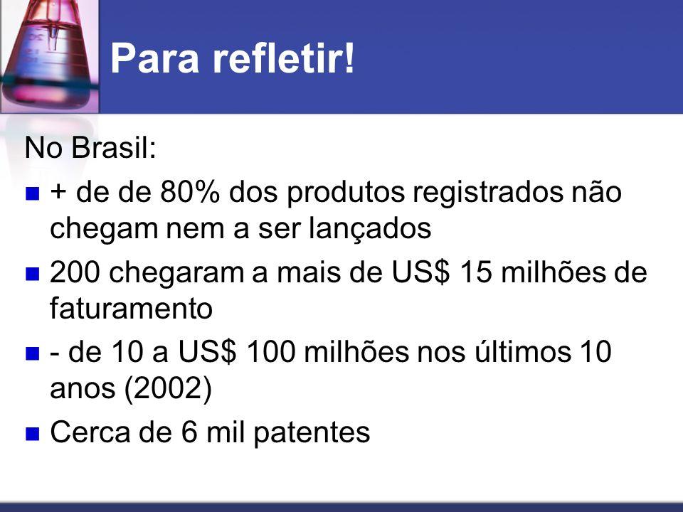 Para refletir! No Brasil: