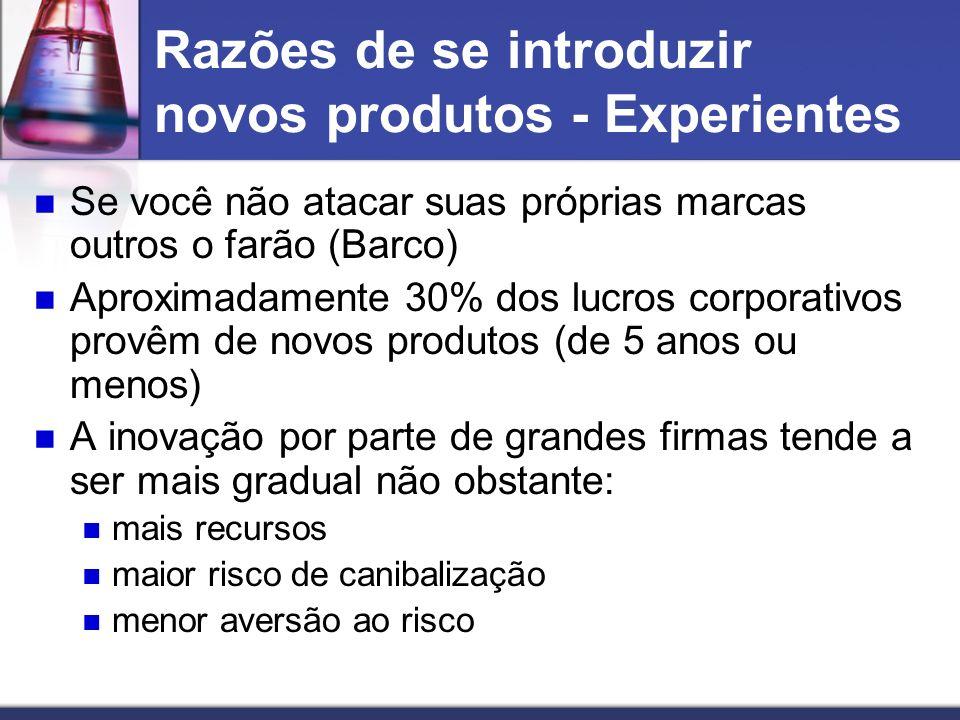 Razões de se introduzir novos produtos - Experientes