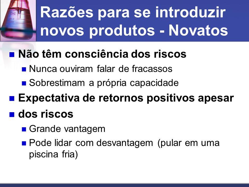 Razões para se introduzir novos produtos - Novatos