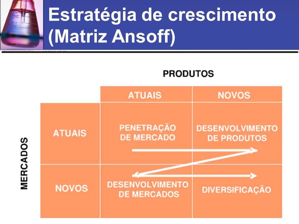 Estratégia de crescimento (Matriz Ansoff)