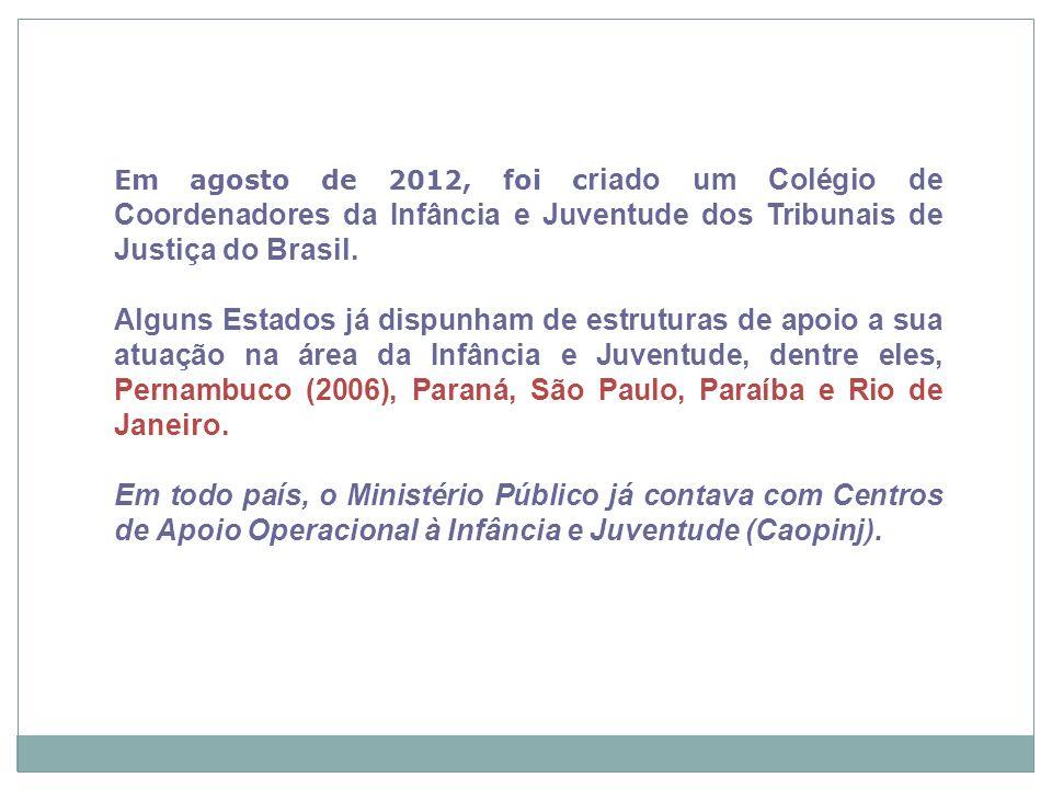 Em agosto de 2012, foi criado um Colégio de Coordenadores da Infância e Juventude dos Tribunais de Justiça do Brasil.
