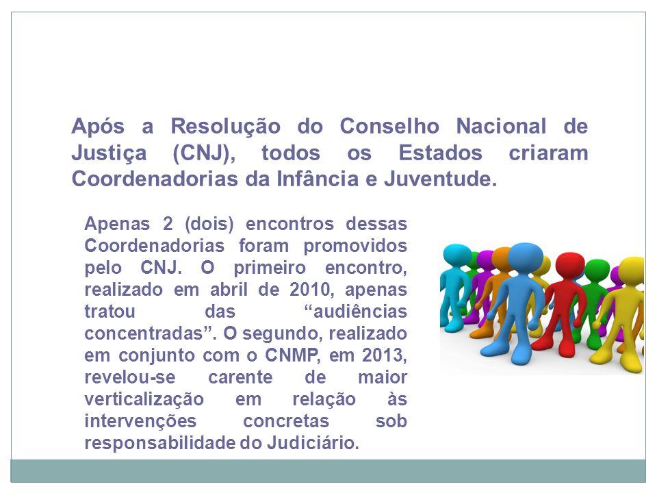 Após a Resolução do Conselho Nacional de Justiça (CNJ), todos os Estados criaram Coordenadorias da Infância e Juventude.