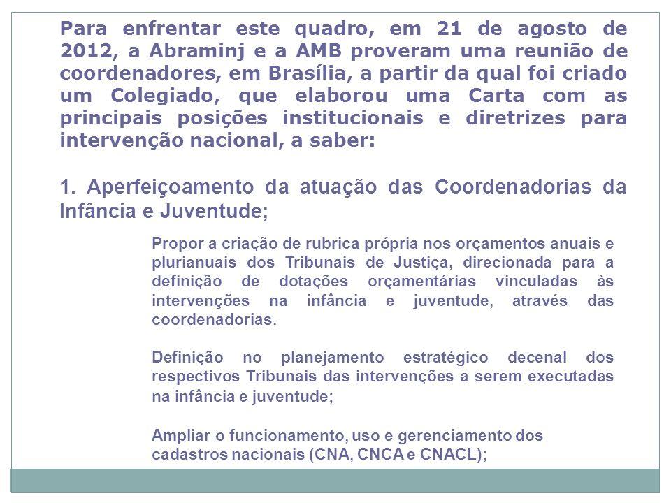 Para enfrentar este quadro, em 21 de agosto de 2012, a Abraminj e a AMB proveram uma reunião de coordenadores, em Brasília, a partir da qual foi criado um Colegiado, que elaborou uma Carta com as principais posições institucionais e diretrizes para intervenção nacional, a saber:
