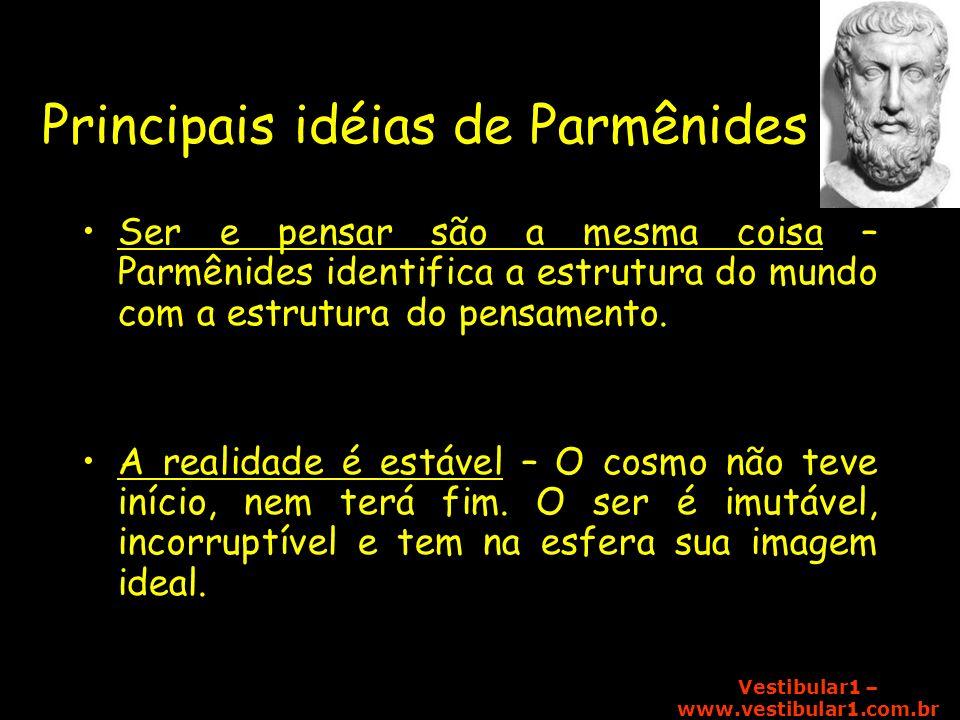 Principais idéias de Parmênides