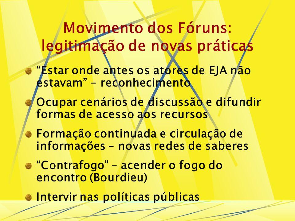 Movimento dos Fóruns: legitimação de novas práticas