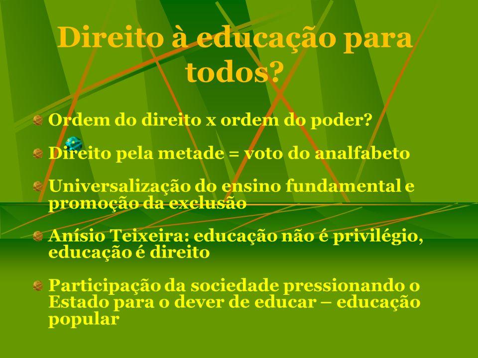 Direito à educação para todos