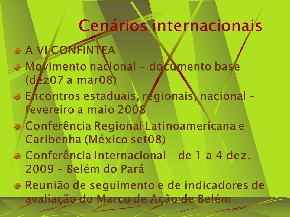 Cenários internacionais