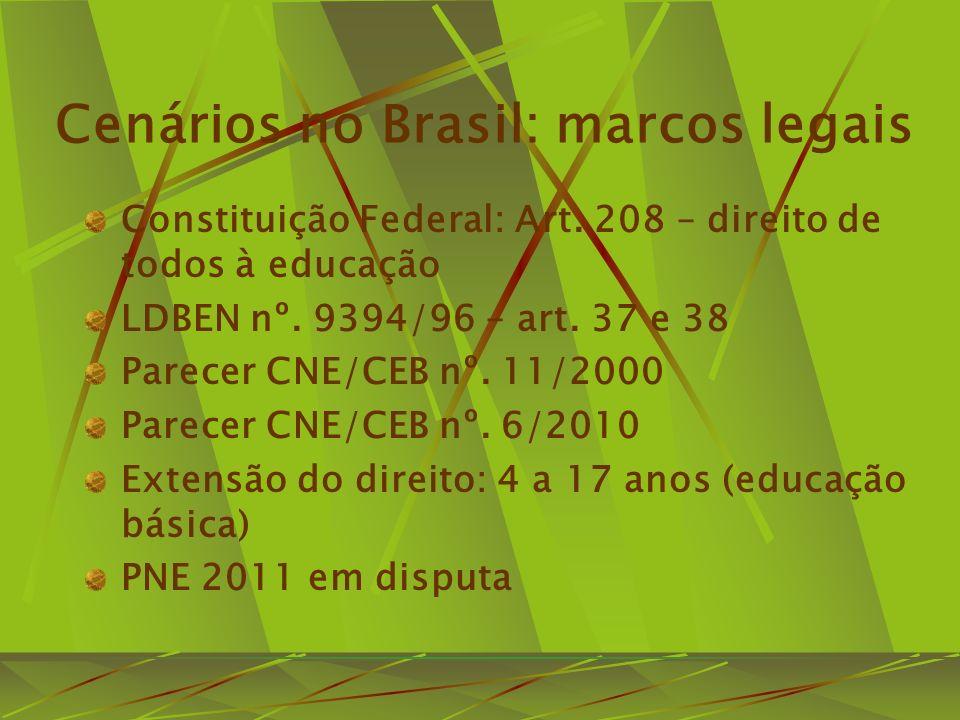 Cenários no Brasil: marcos legais