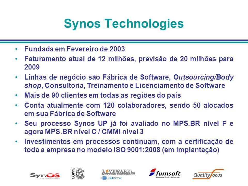 Synos Technologies Fundada em Fevereiro de 2003