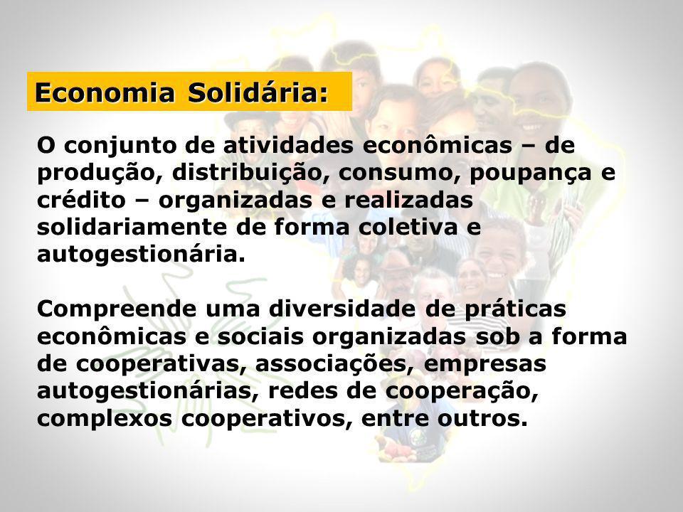 Economia Solidária: