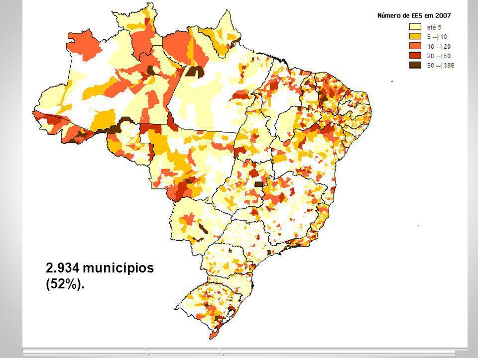 2.934 municípios (52%).