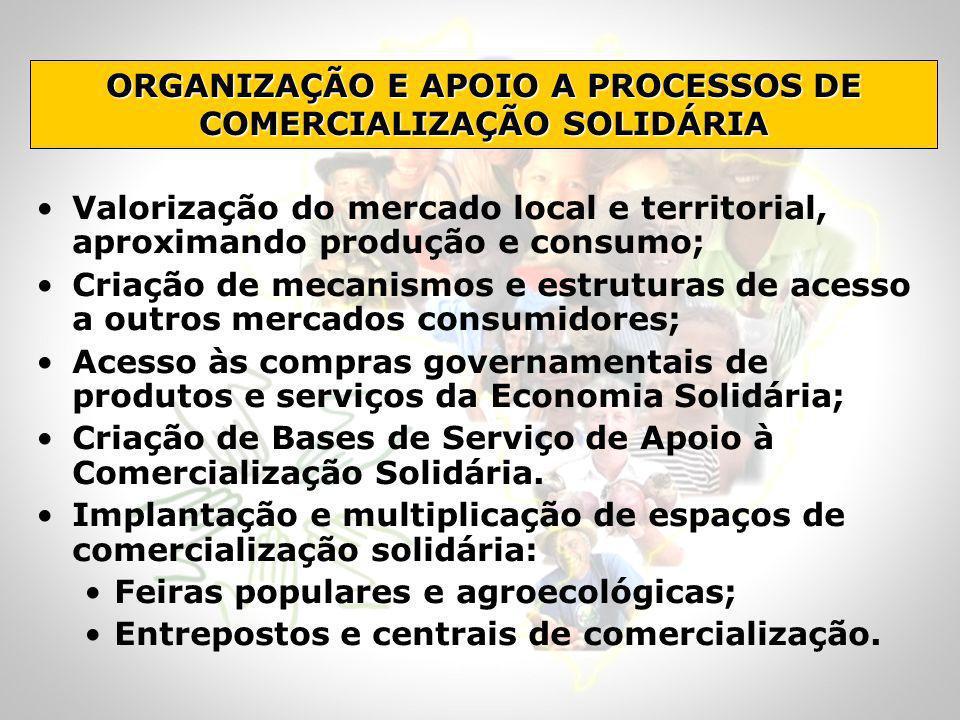 ORGANIZAÇÃO E APOIO A PROCESSOS DE COMERCIALIZAÇÃO SOLIDÁRIA