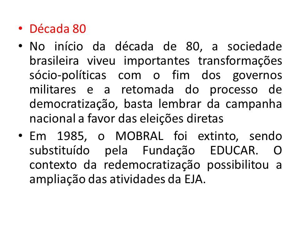 Década 80