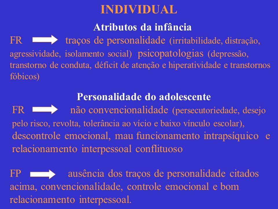 Personalidade do adolescente