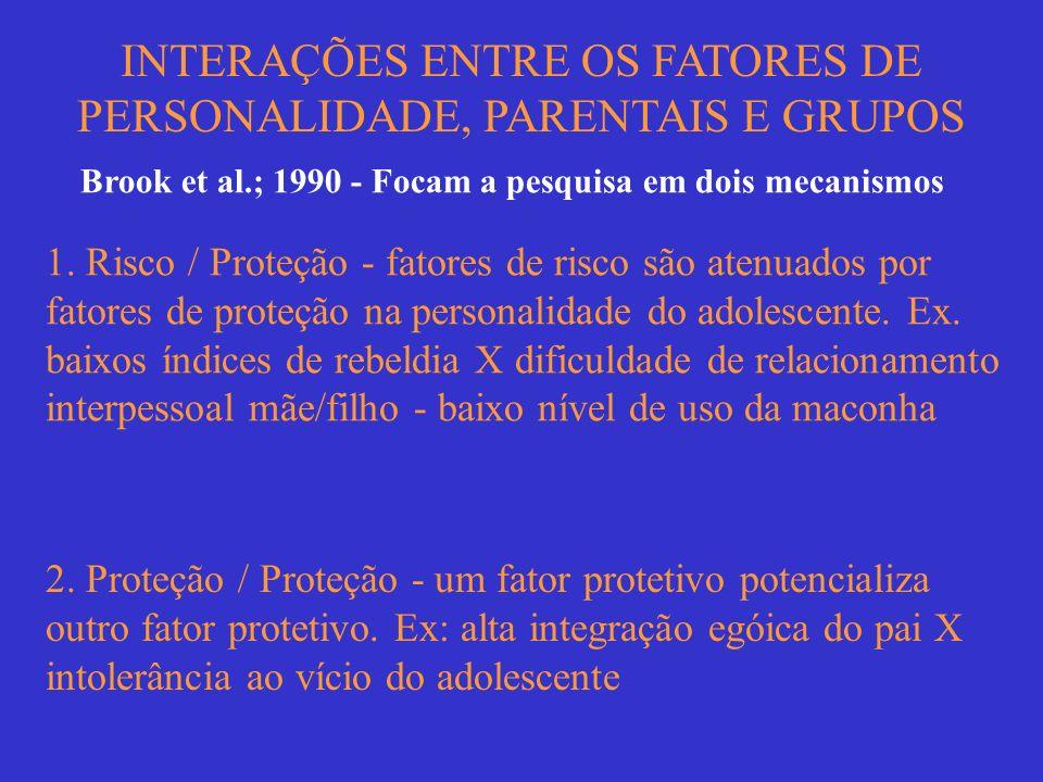 Brook et al.; 1990 - Focam a pesquisa em dois mecanismos