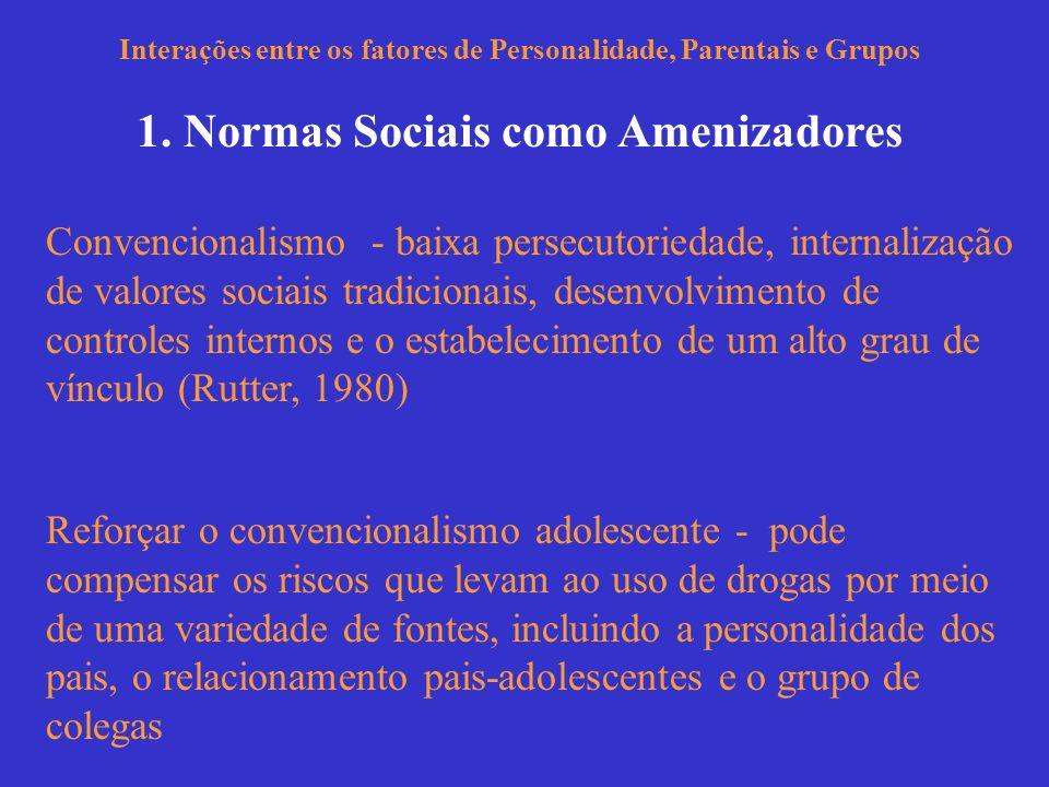 1. Normas Sociais como Amenizadores