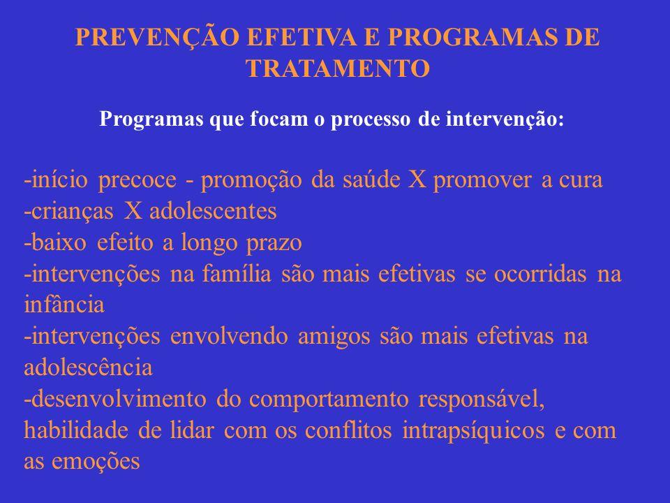 PREVENÇÃO EFETIVA E PROGRAMAS DE TRATAMENTO