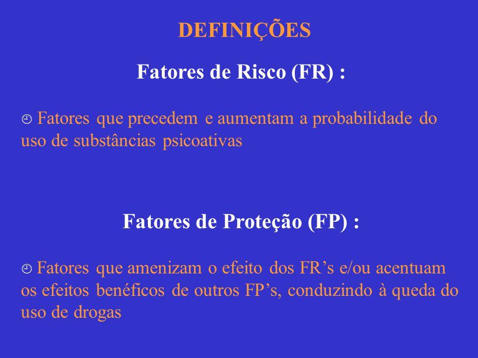 Fatores de Proteção (FP) :