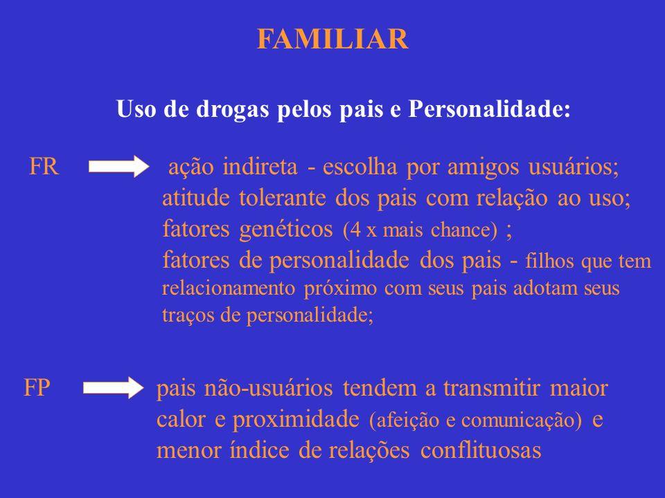 Uso de drogas pelos pais e Personalidade: