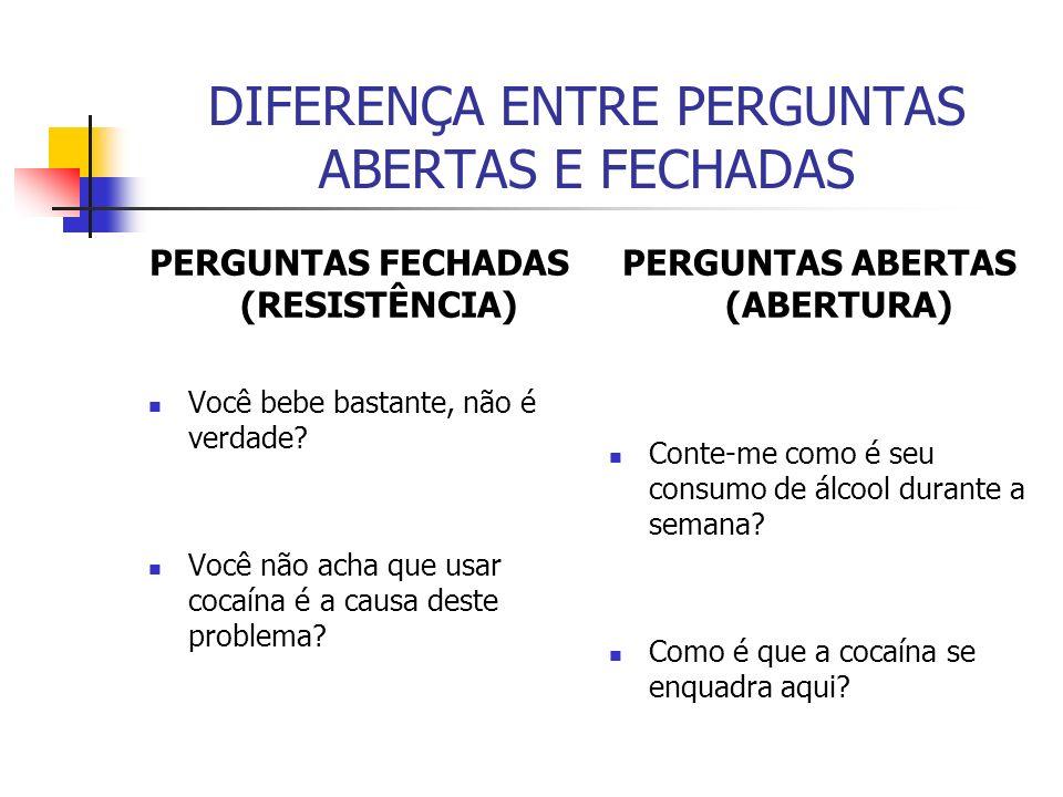 DIFERENÇA ENTRE PERGUNTAS ABERTAS E FECHADAS