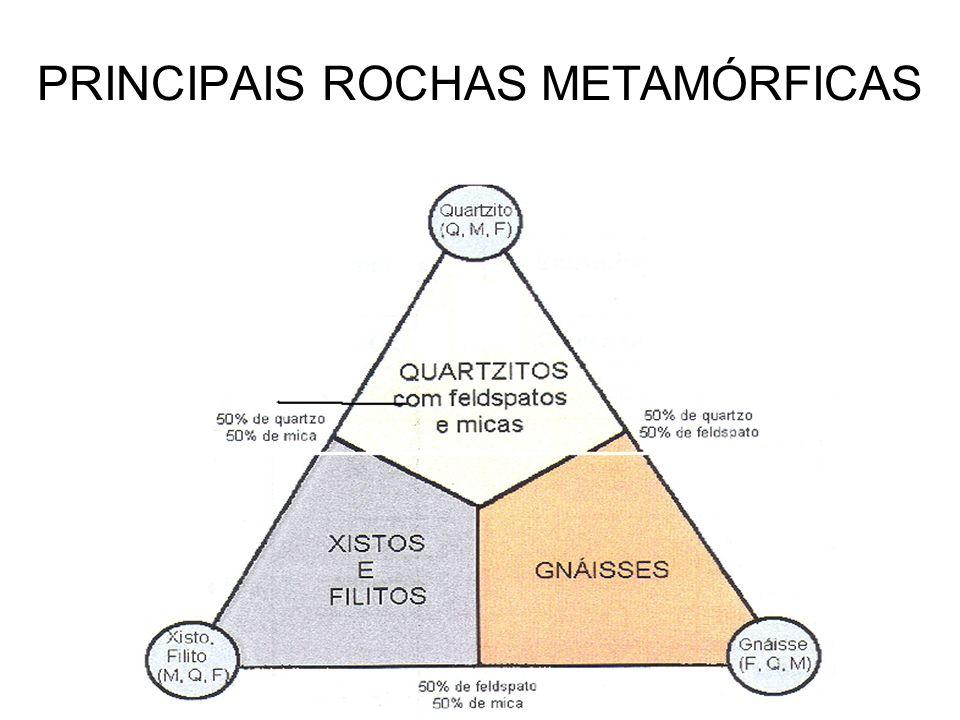 PRINCIPAIS ROCHAS METAMÓRFICAS