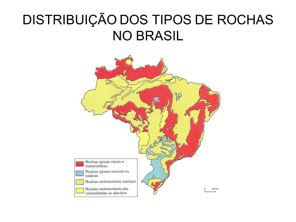 DISTRIBUIÇÃO DOS TIPOS DE ROCHAS NO BRASIL