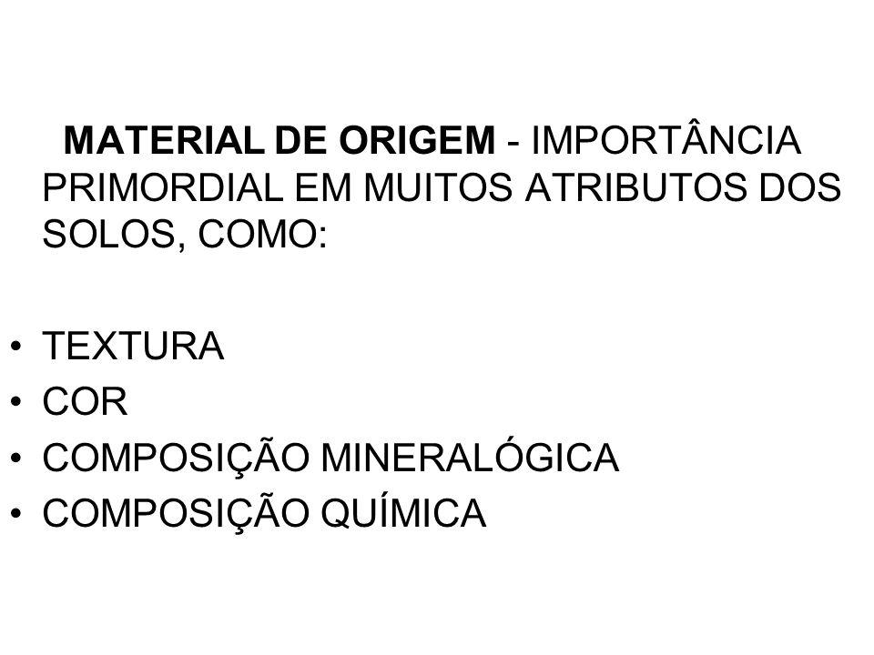 MATERIAL DE ORIGEM - IMPORTÂNCIA PRIMORDIAL EM MUITOS ATRIBUTOS DOS SOLOS, COMO: