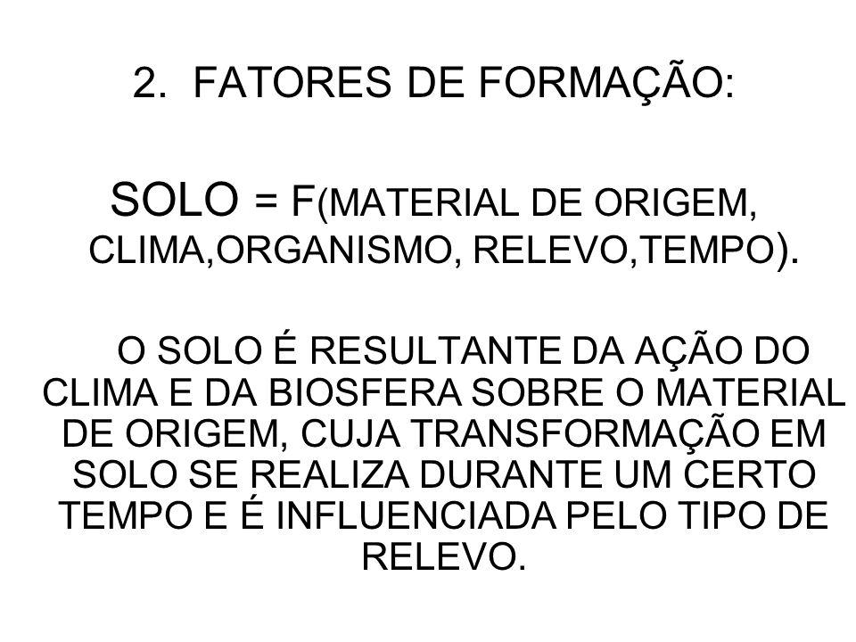 SOLO = F(MATERIAL DE ORIGEM, CLIMA,ORGANISMO, RELEVO,TEMPO).