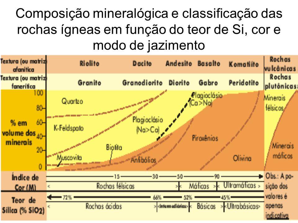 Composição mineralógica e classificação das rochas ígneas em função do teor de Si, cor e modo de jazimento