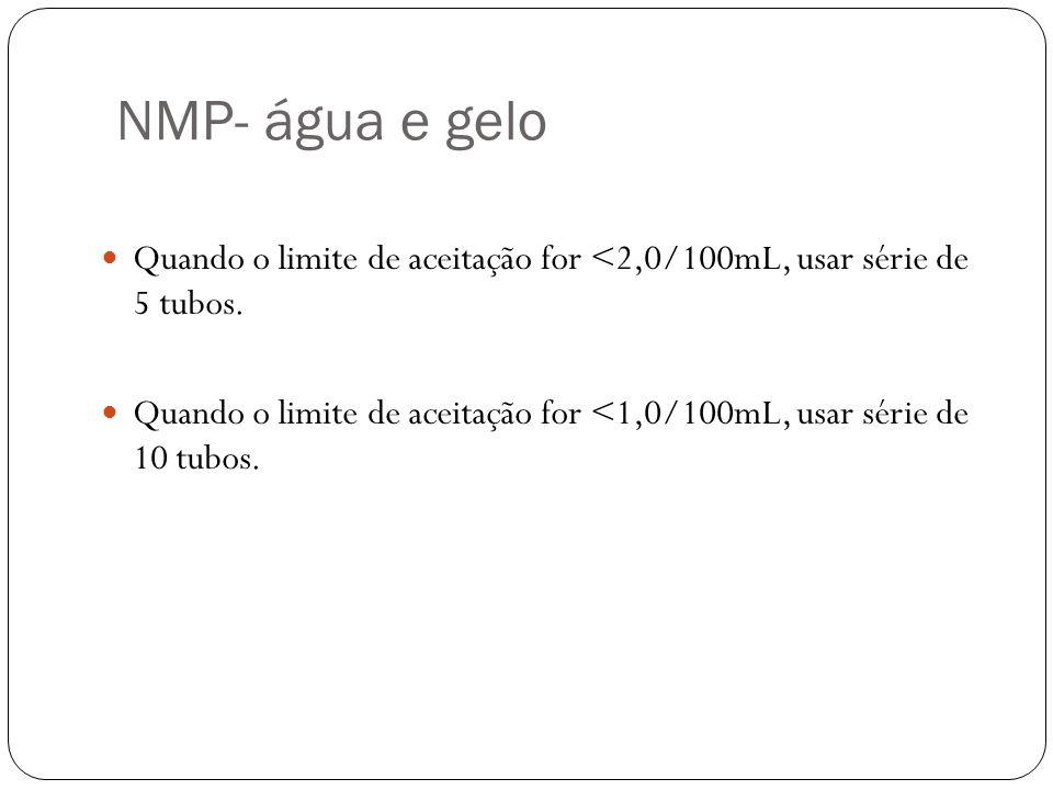 NMP- água e gelo Quando o limite de aceitação for <2,0/100mL, usar série de 5 tubos.