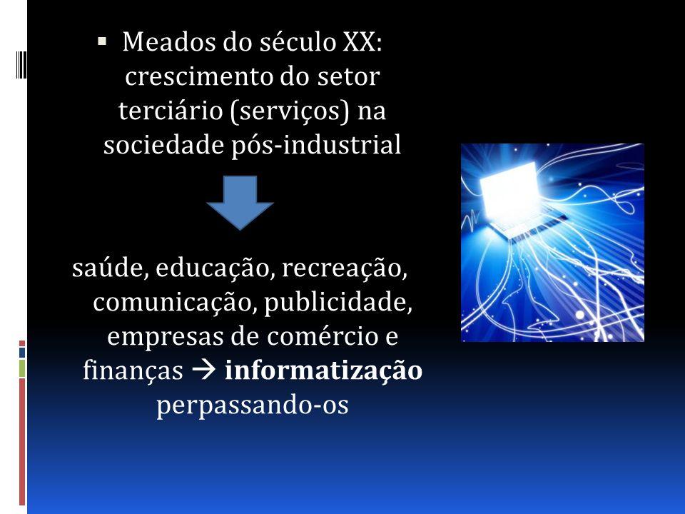 Meados do século XX: crescimento do setor terciário (serviços) na sociedade pós-industrial
