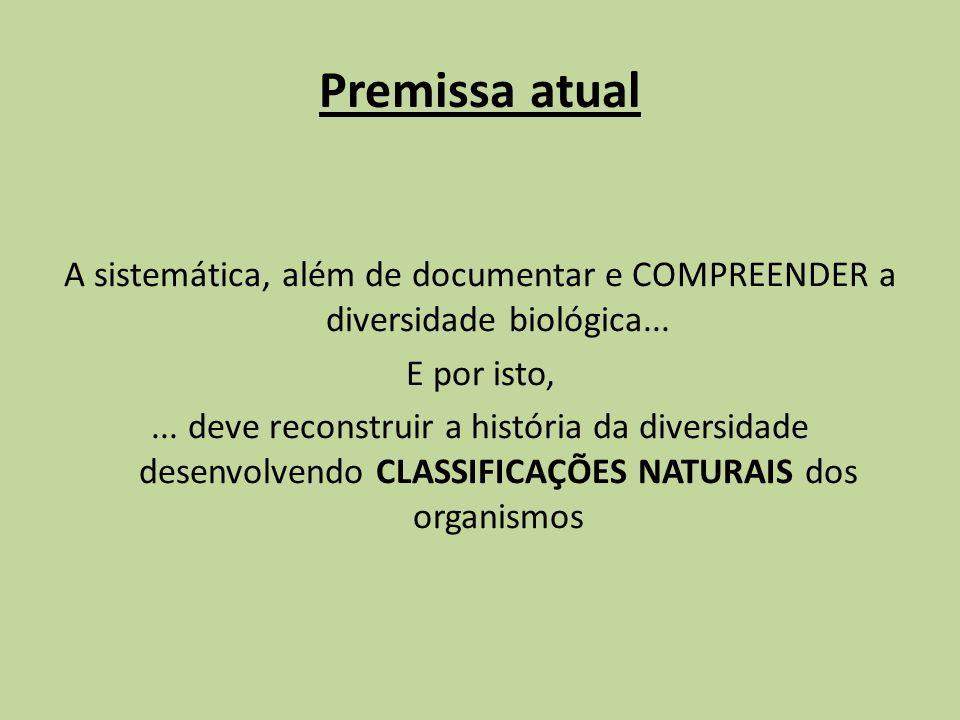 Premissa atual A sistemática, além de documentar e COMPREENDER a diversidade biológica... E por isto,