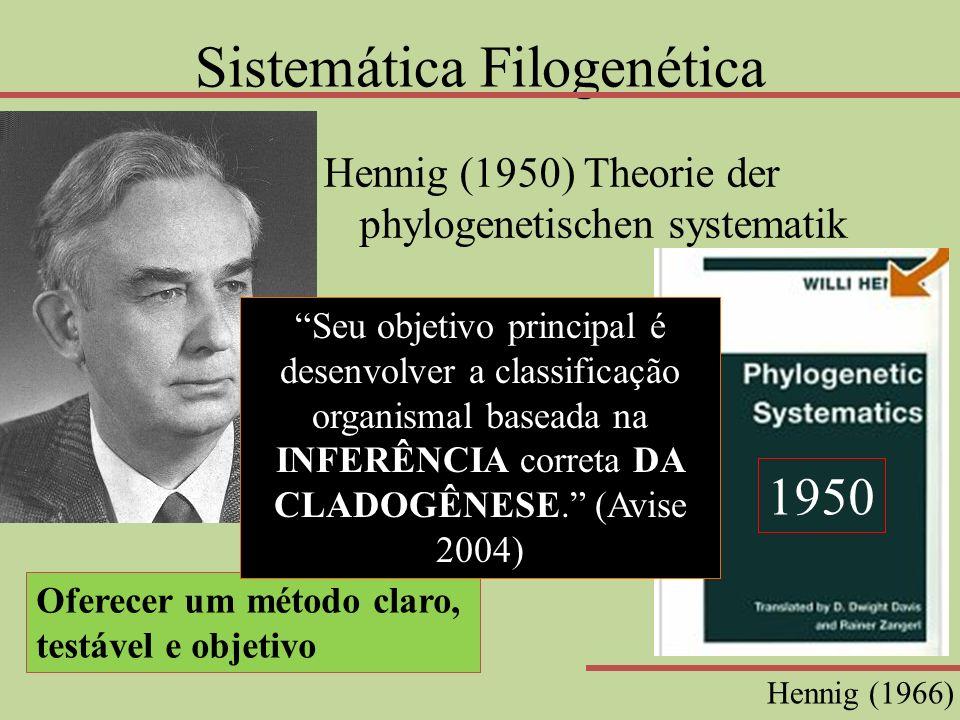Sistemática Filogenética