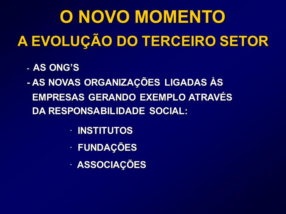 A EVOLUÇÃO DO TERCEIRO SETOR