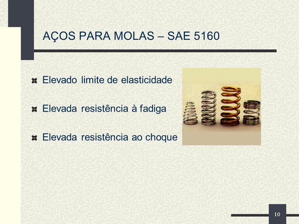 AÇOS PARA MOLAS – SAE 5160 Elevado limite de elasticidade