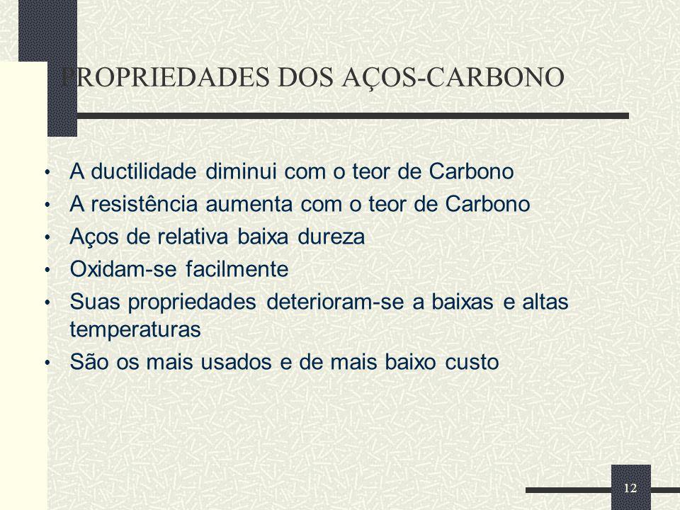 PROPRIEDADES DOS AÇOS-CARBONO