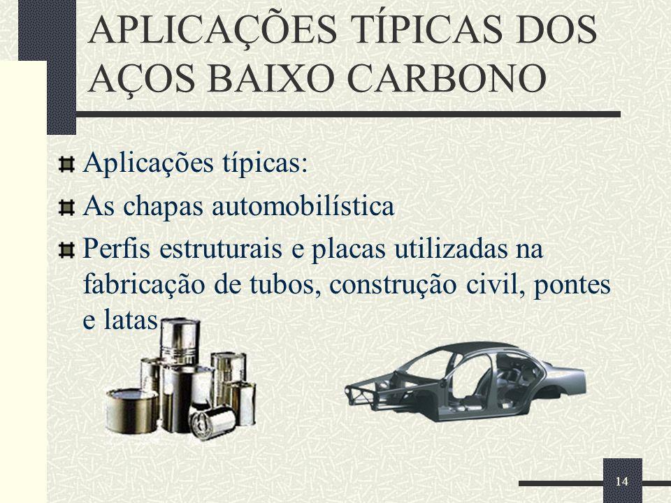 APLICAÇÕES TÍPICAS DOS AÇOS BAIXO CARBONO