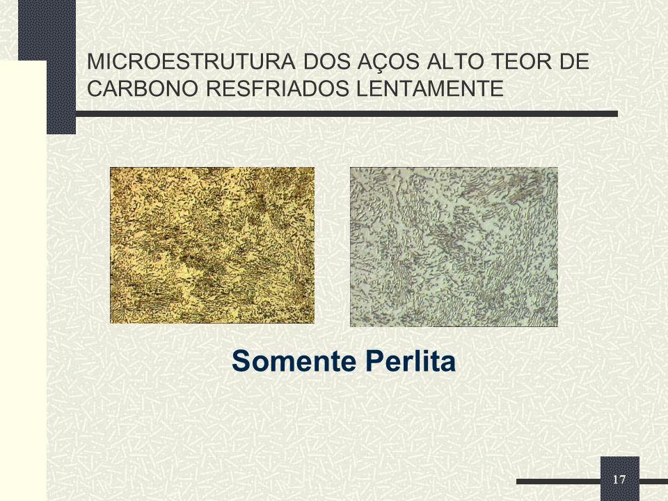 MICROESTRUTURA DOS AÇOS ALTO TEOR DE CARBONO RESFRIADOS LENTAMENTE