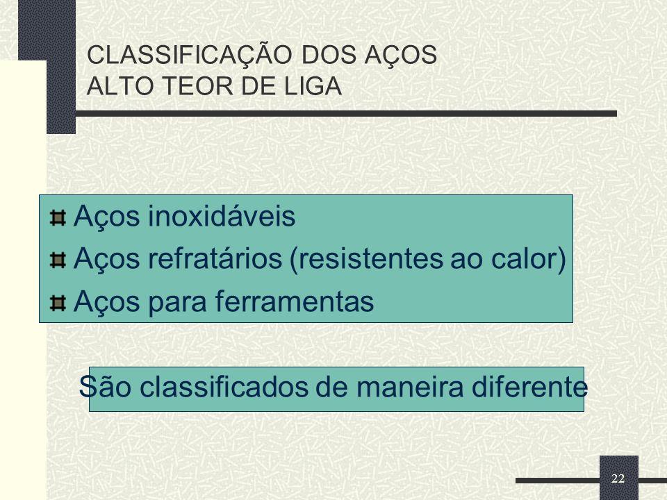 CLASSIFICAÇÃO DOS AÇOS ALTO TEOR DE LIGA