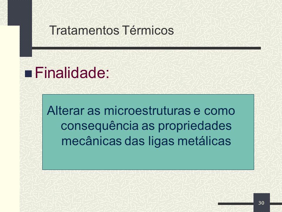 Finalidade: Tratamentos Térmicos