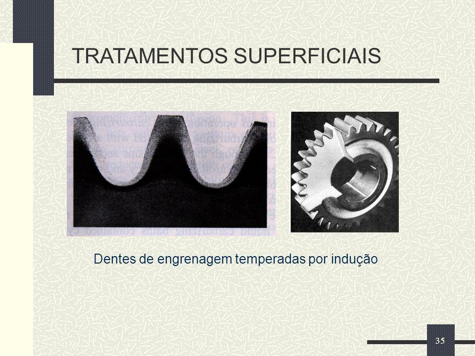 Dentes de engrenagem temperadas por indução