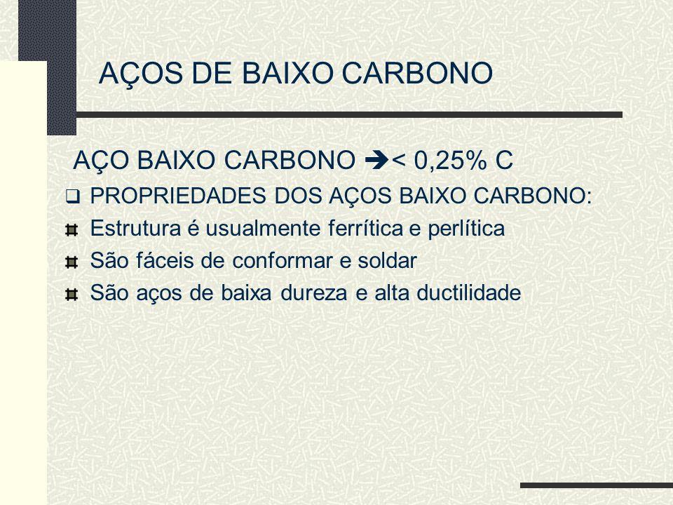 AÇO BAIXO CARBONO < 0,25% C