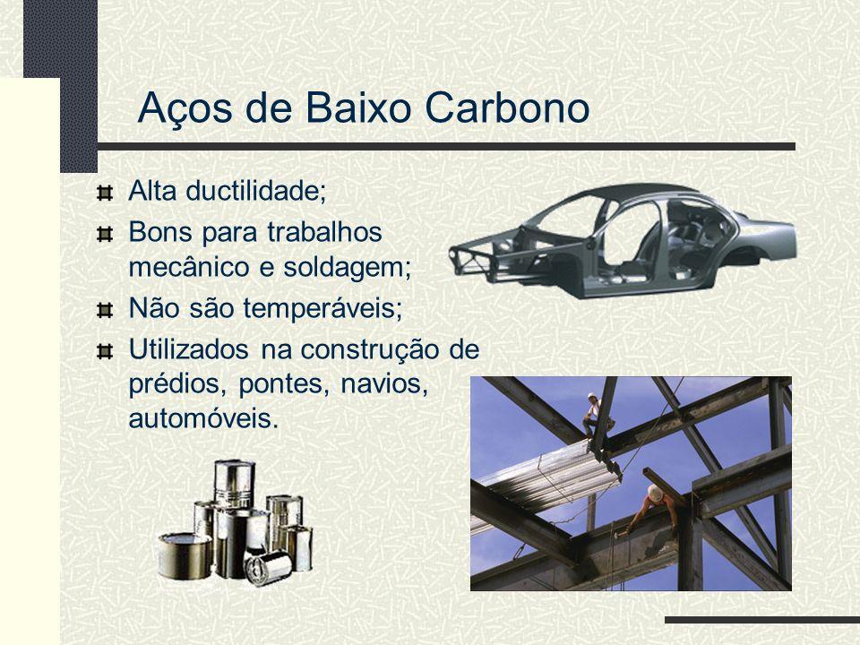 Aços de Baixo Carbono Alta ductilidade;