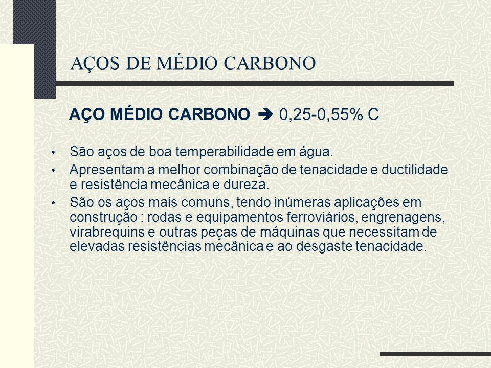 AÇOS DE MÉDIO CARBONO AÇO MÉDIO CARBONO  0,25-0,55% C