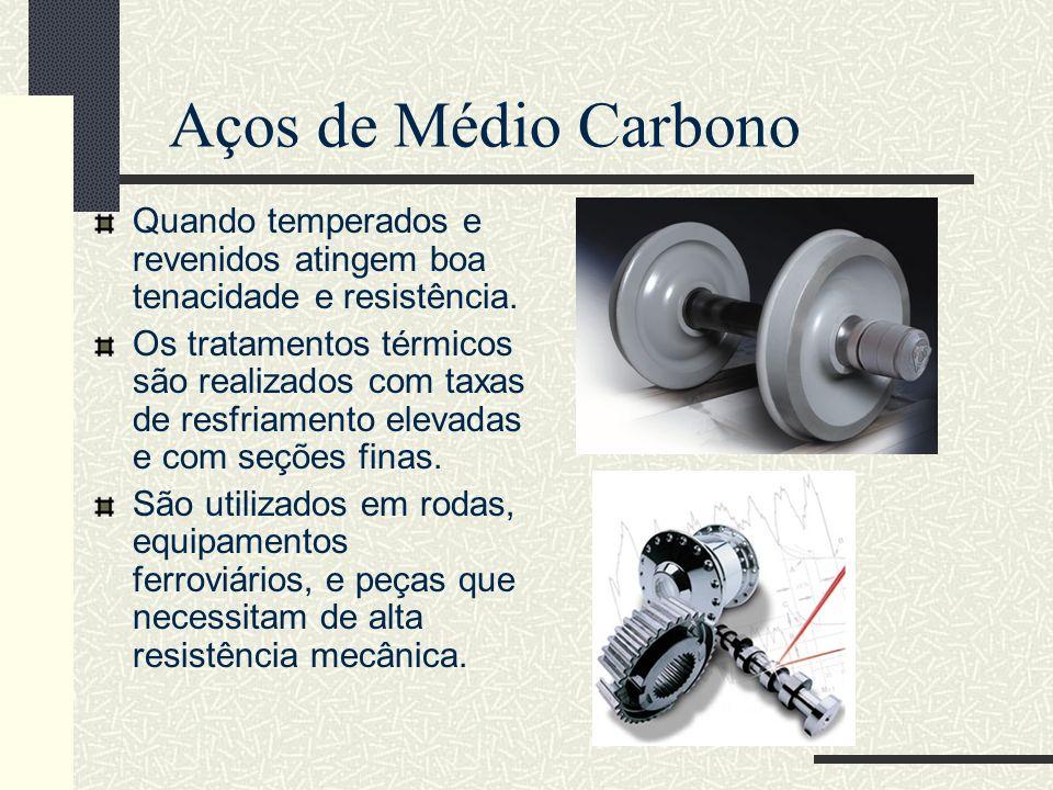 Aços de Médio Carbono Quando temperados e revenidos atingem boa tenacidade e resistência.