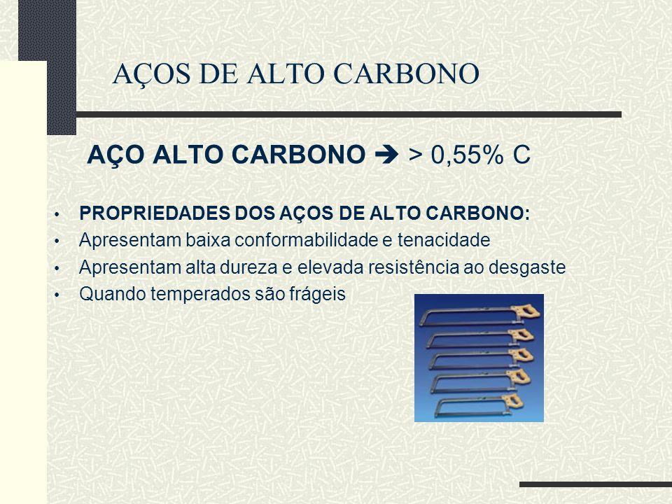 AÇO ALTO CARBONO  > 0,55% C