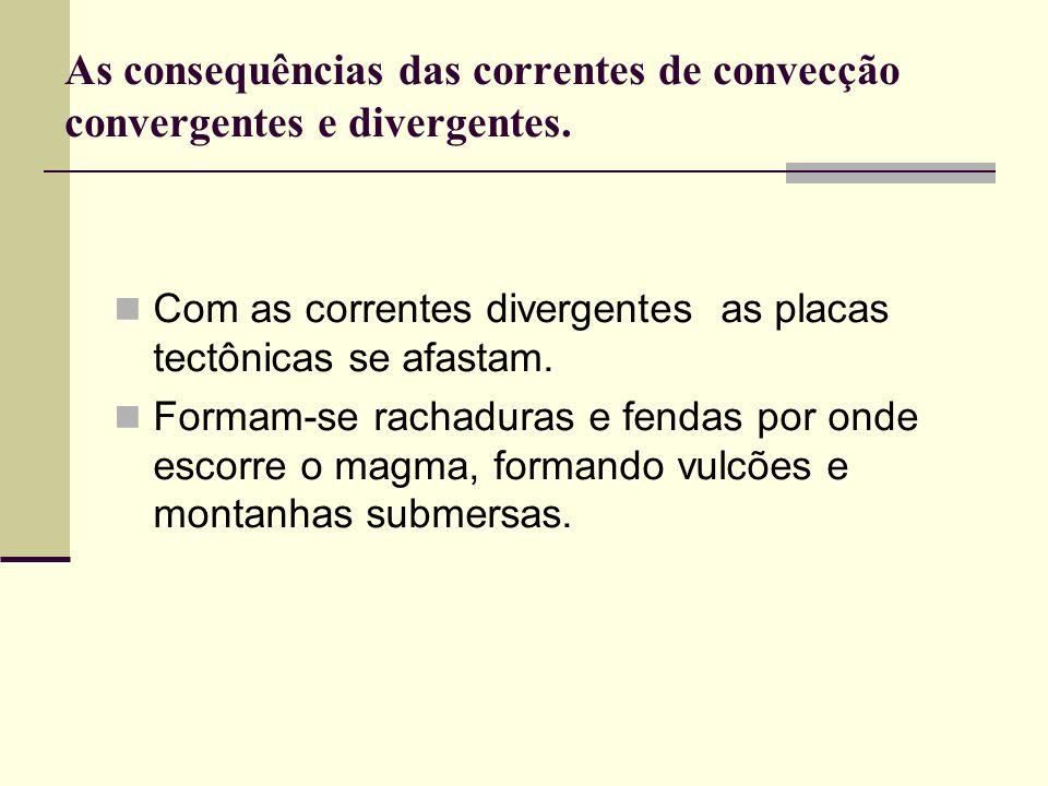 As consequências das correntes de convecção convergentes e divergentes.